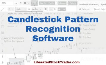 Candlestick Pattern Recognition & Analysis Software