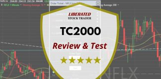 TC2000 Review & Test