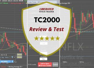 TC2000 Review & Test
