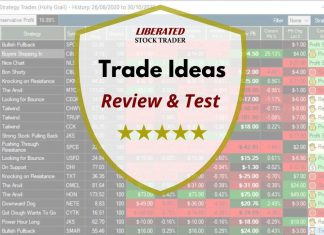 Trade Ideas Review & Test