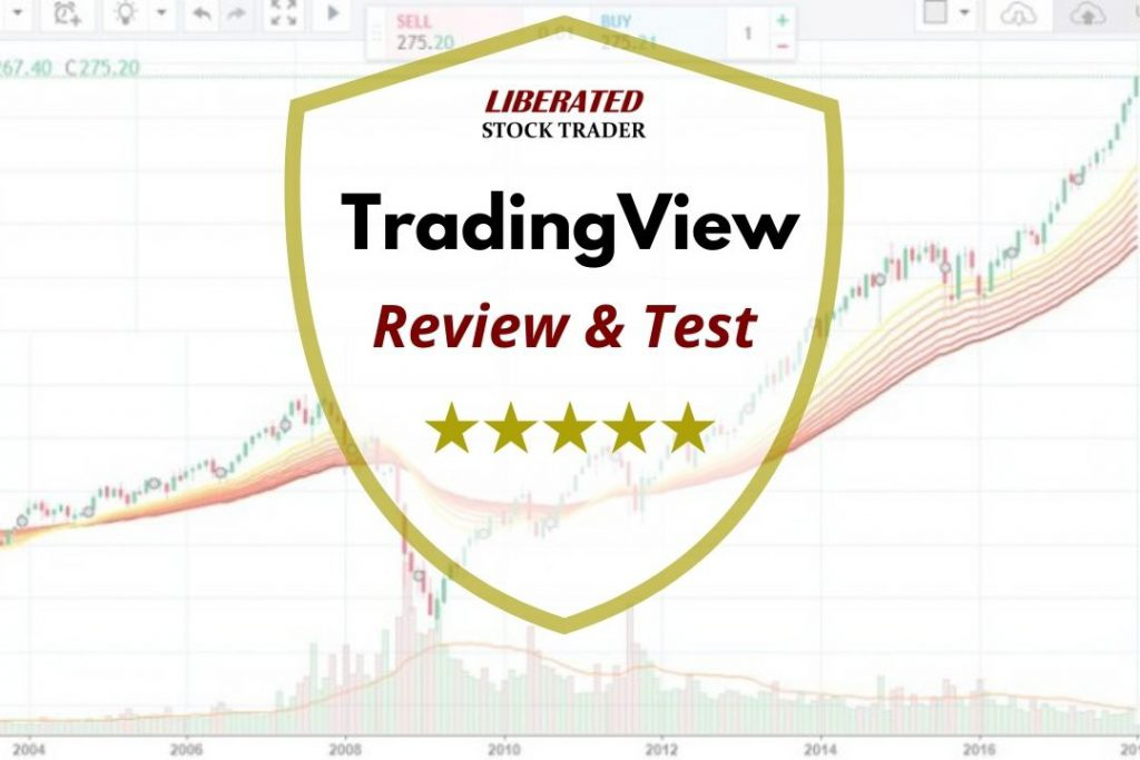 TradingView Review & Test