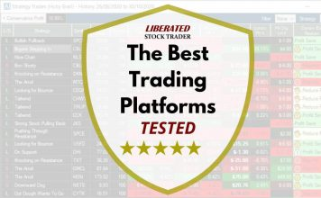 The Best Trading Platforms