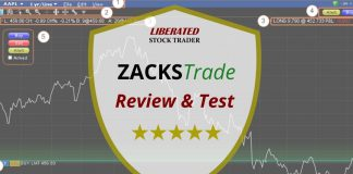Zacks Trade Review & Test