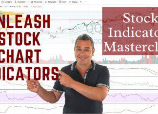 Stock Chart Indicators Masterclass