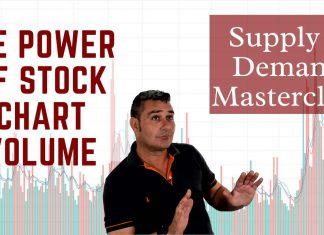 Supply & Demand: Stock Chart Volume