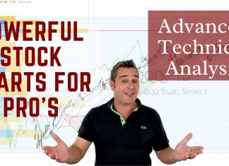 Powerful Stock Charting Techniques for Pro's
