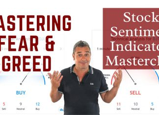 Stock Market Sentiment Indicators: Fear & Greed Index