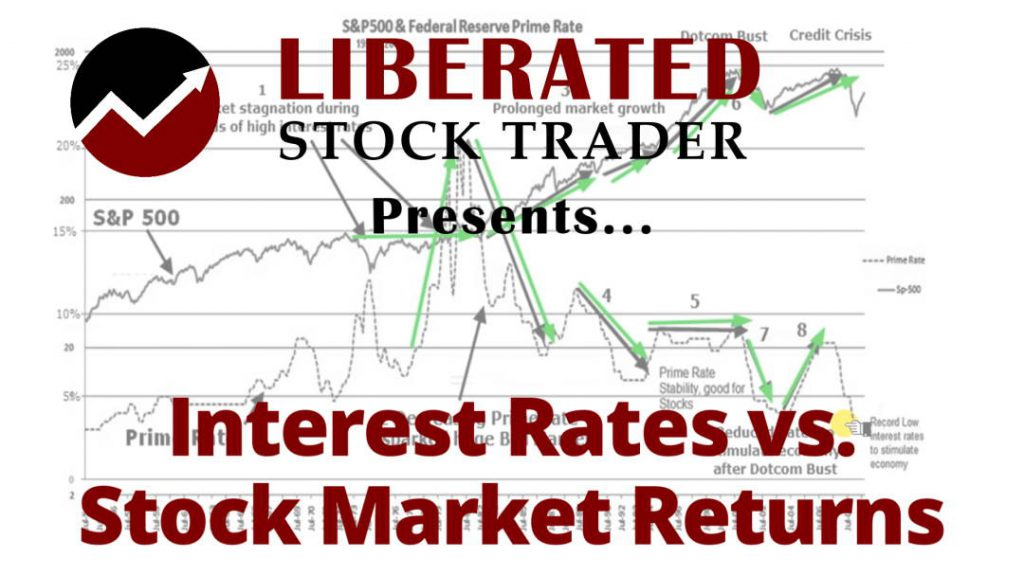 Interest Rates vs. Stock Market Returns. How the Cost of Money Affects Stocks.