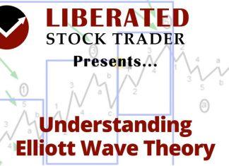Elliott Wave Principles & Theory