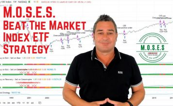 Moses Index ETF Strategy
